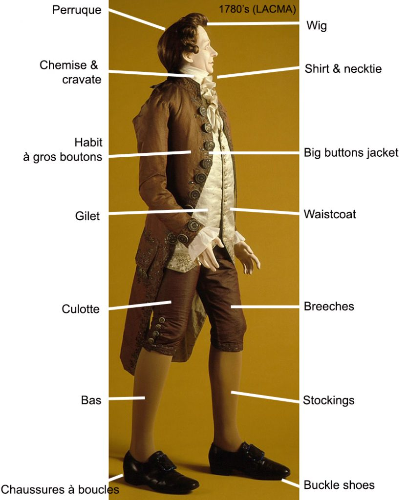 09_ 1780 men costume